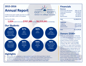 thumbnail of earn-to-learn-fy-15-16-annual-report